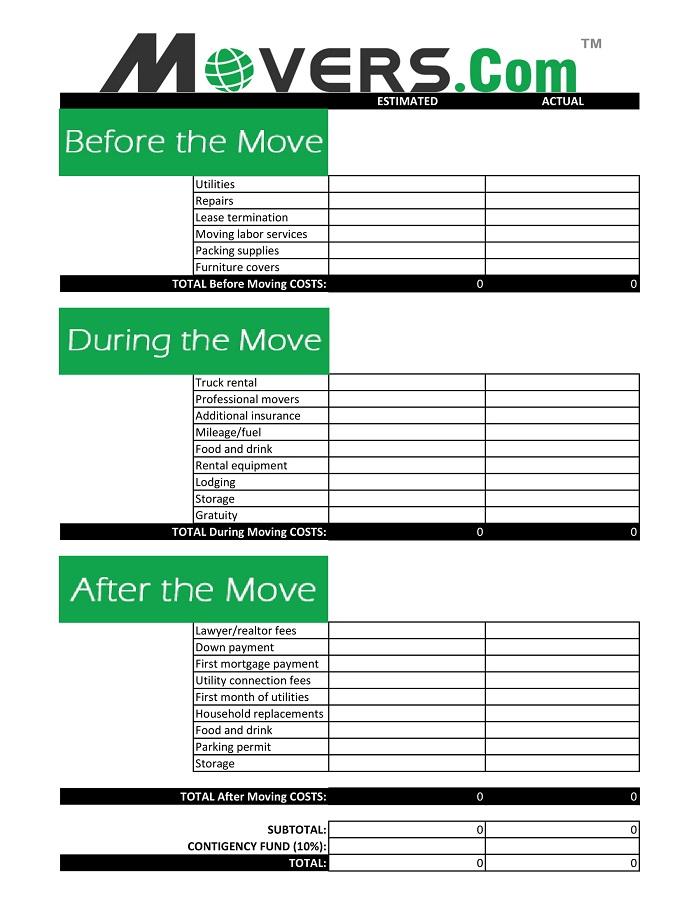 movers com budget template