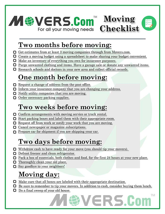image regarding Printable Moving Checklist identified as The Final Transferring List -
