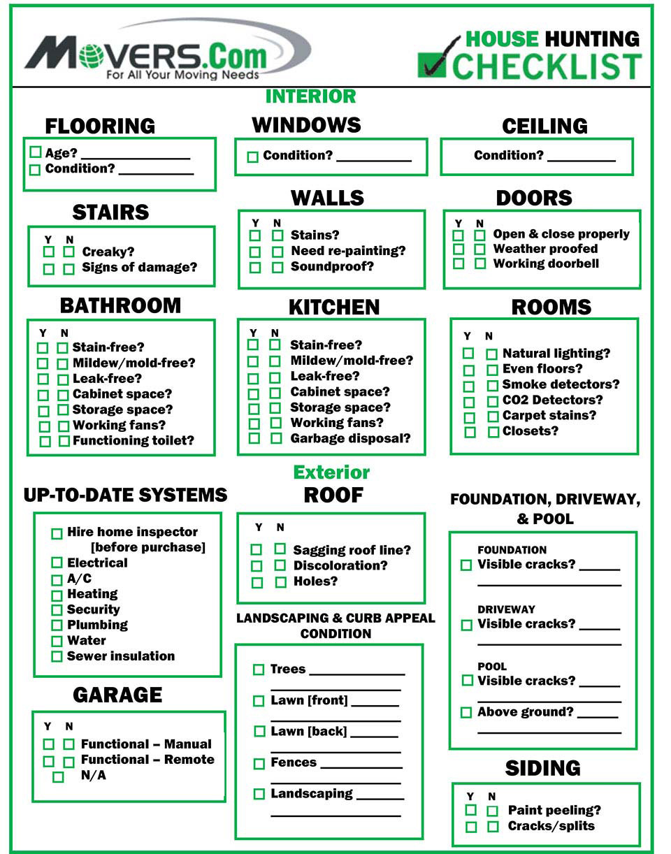 Rare image pertaining to home buying checklist printable