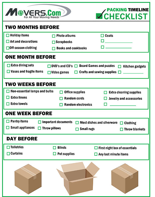 packing timeline checklist
